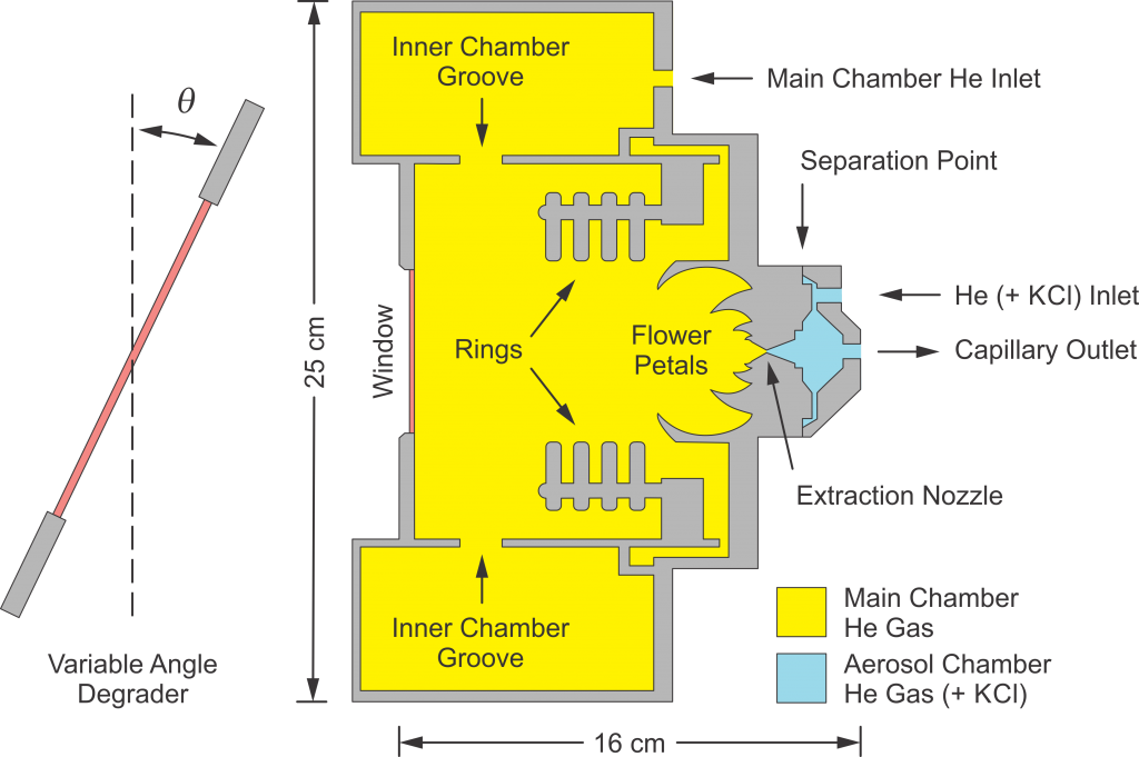 RTC Schematic