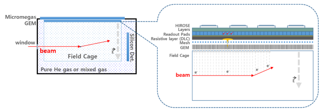 A schematic diagram of the TeBAT system.