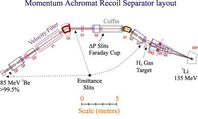 MARS Spectrometer